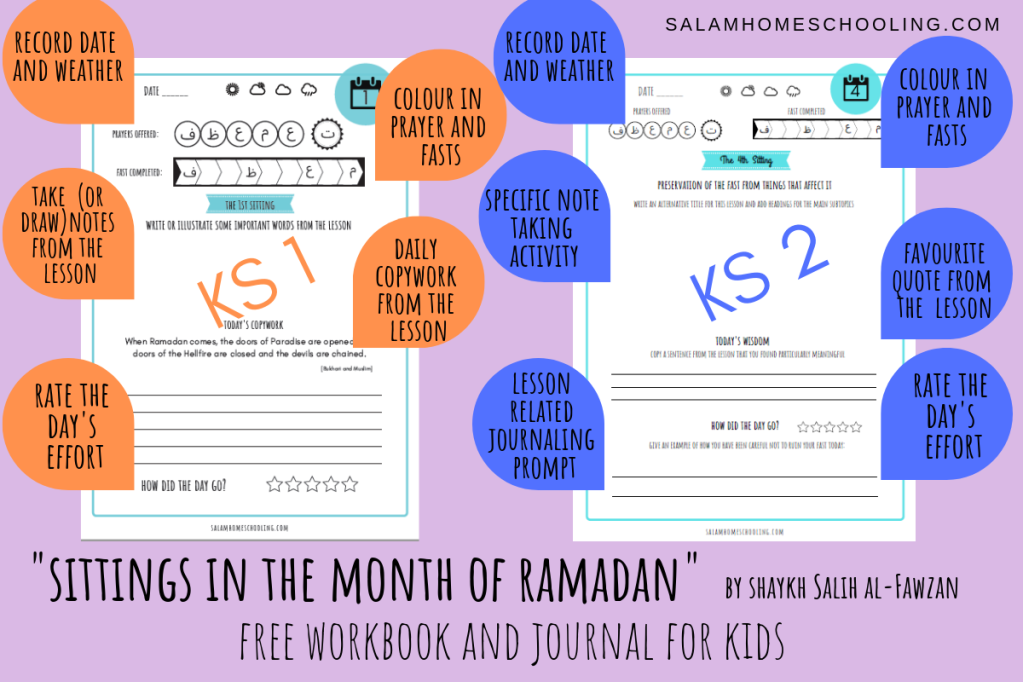 free printable islamic studies daily Ramadan activity for Muslim children
